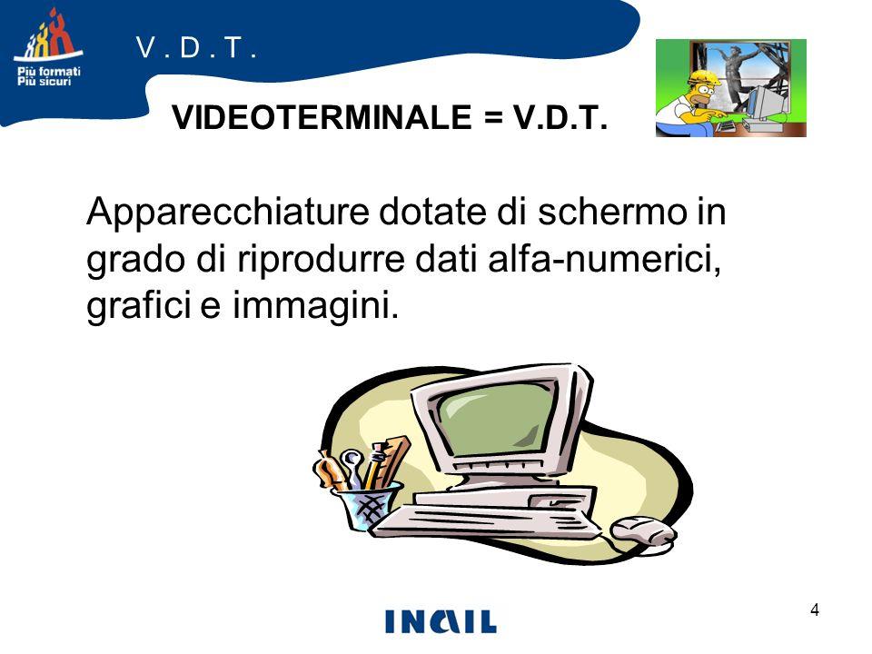 V . D . T . VIDEOTERMINALE = V.D.T.