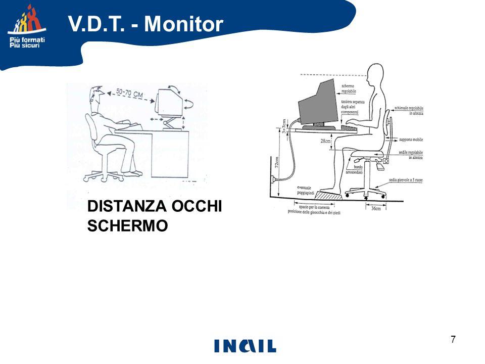 V.D.T. - Monitor DISTANZA OCCHI SCHERMO