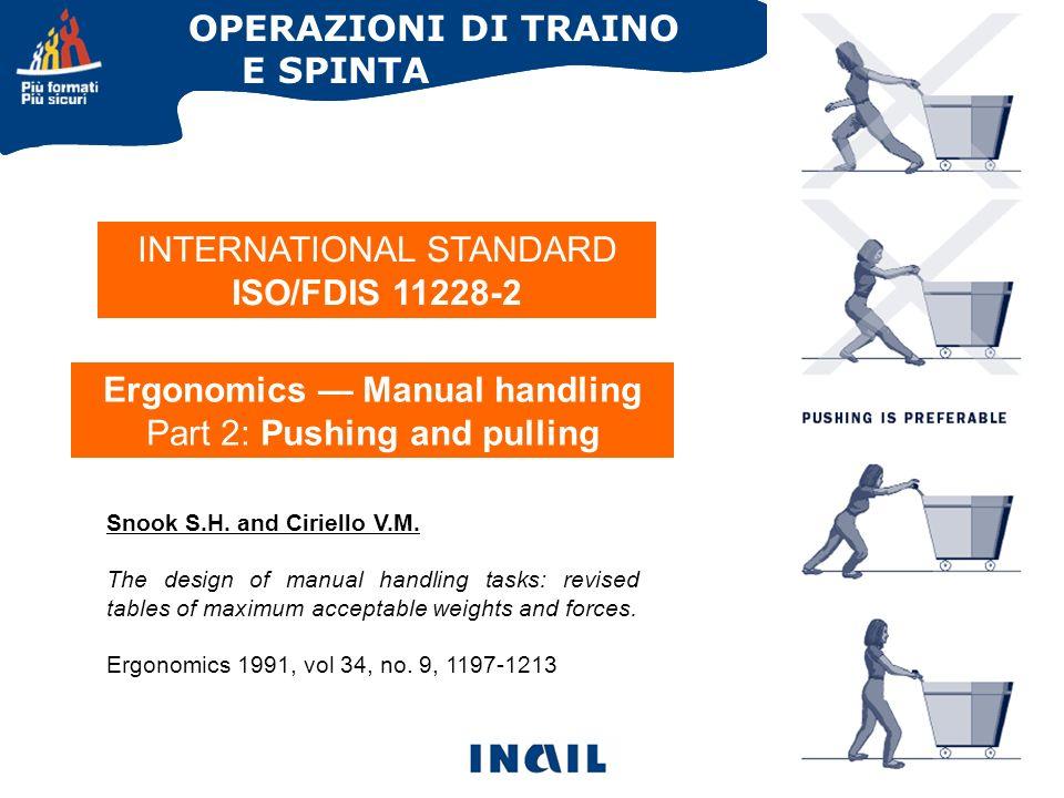 Ergonomics — Manual handling