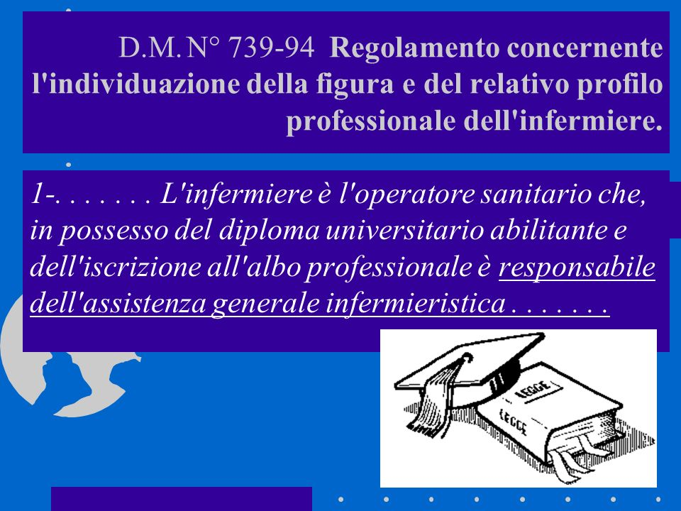 D.M. N° 739-94 Regolamento concernente l individuazione della figura e del relativo profilo professionale dell infermiere.