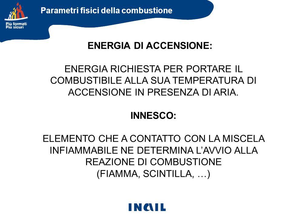 ENERGIA DI ACCENSIONE: