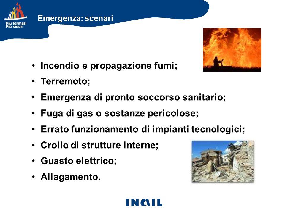 Incendio e propagazione fumi; Terremoto;