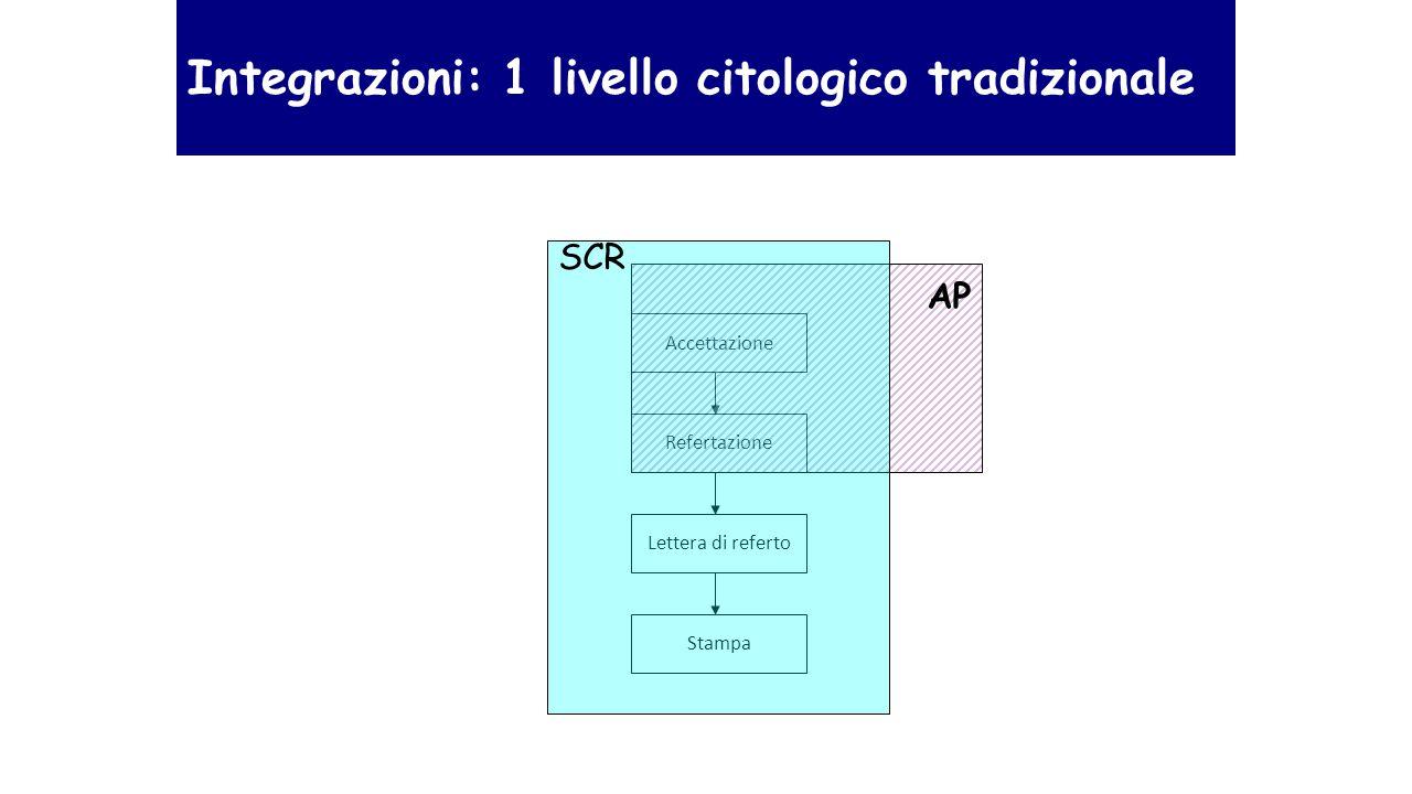 Integrazioni: 1 livello citologico tradizionale