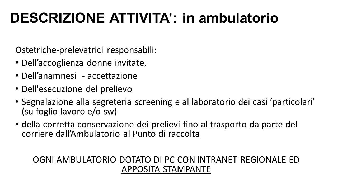 DESCRIZIONE ATTIVITA': in ambulatorio