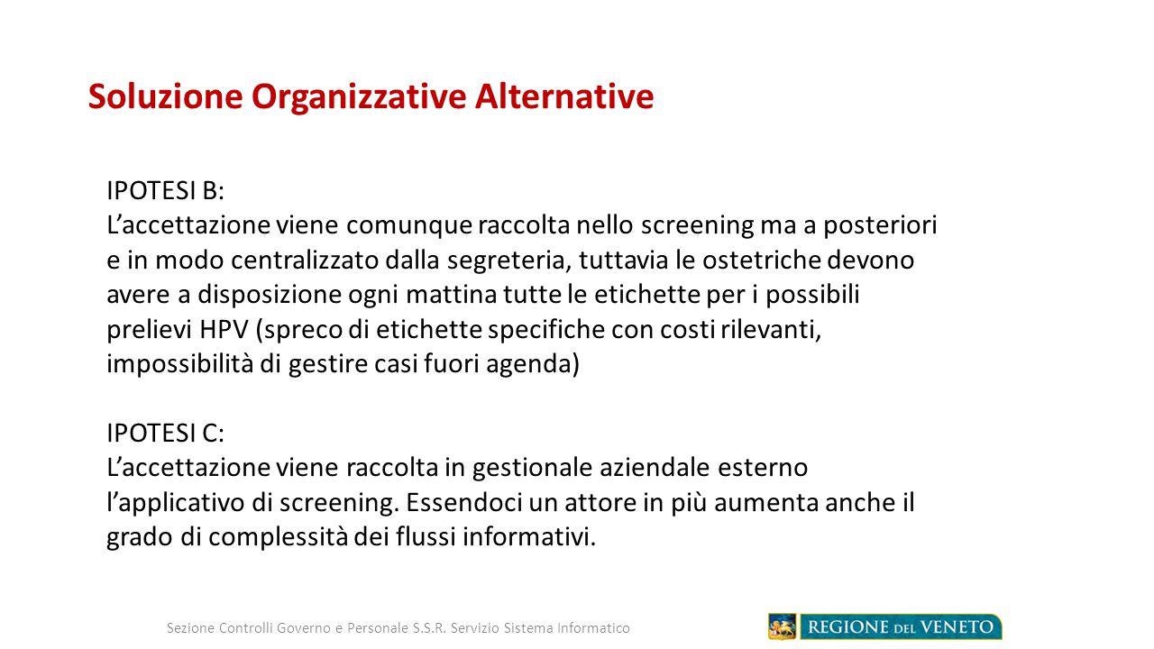 Soluzione Organizzative Alternative