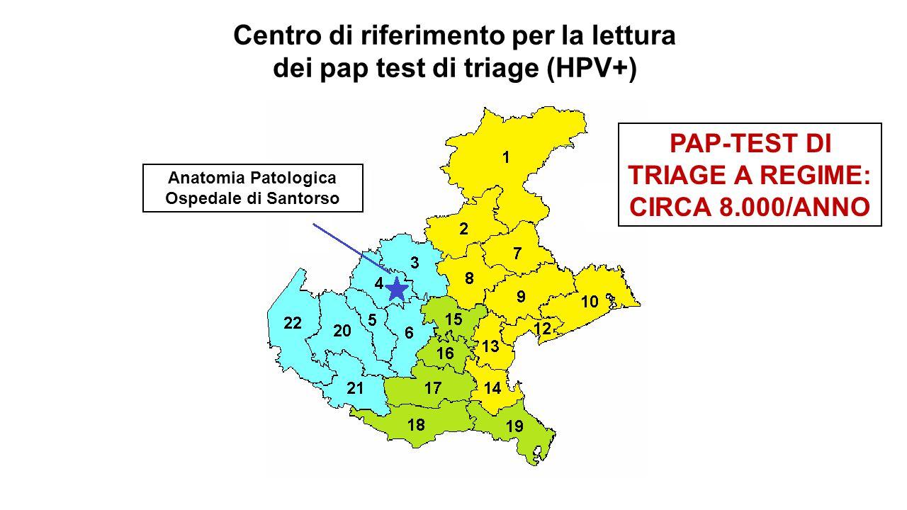Centro di riferimento per la lettura dei pap test di triage (HPV+)