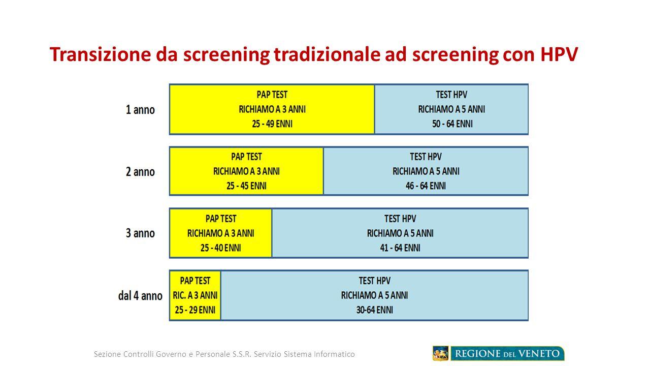 Transizione da screening tradizionale ad screening con HPV