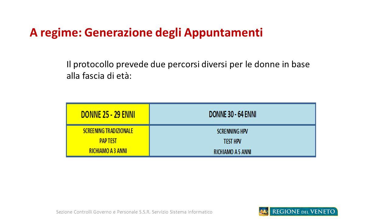 A regime: Generazione degli Appuntamenti