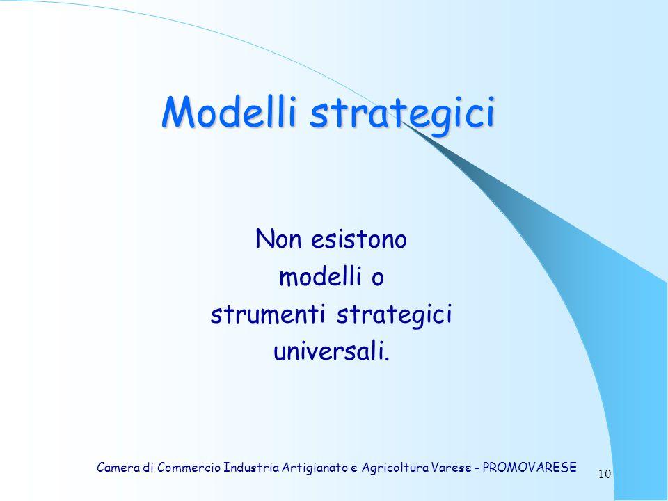 Modelli strategici Non esistono modelli o strumenti strategici