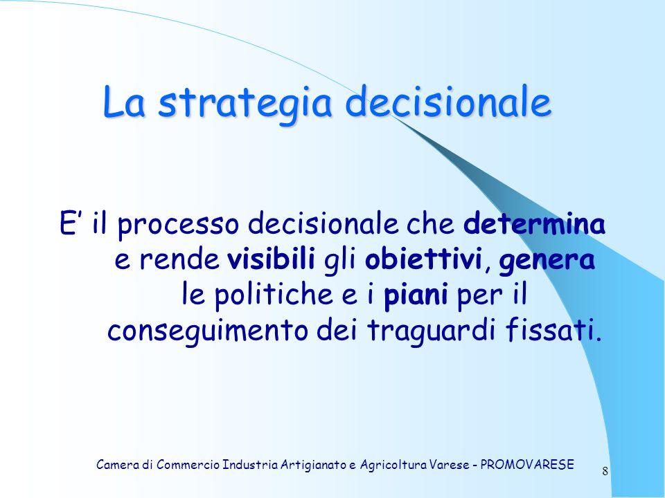 La strategia decisionale