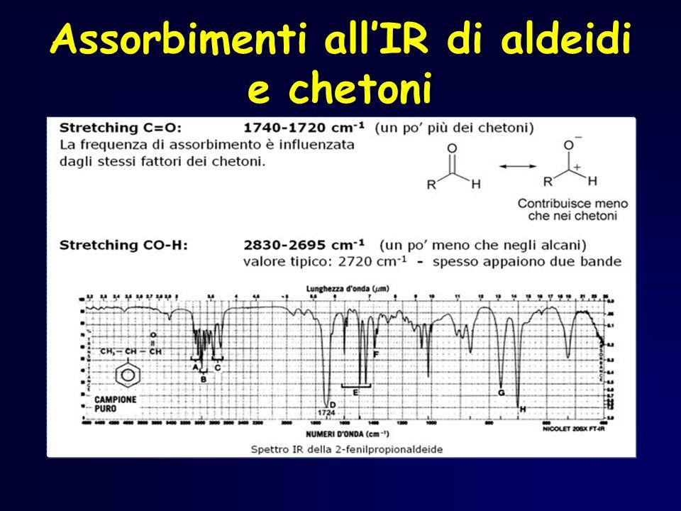 Assorbimenti all'IR di aldeidi e chetoni