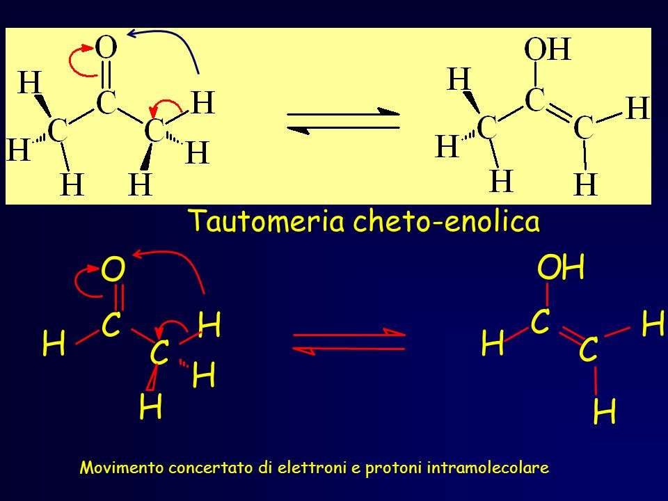 O O H C H C H H H C C H H H Tautomeria cheto-enolica