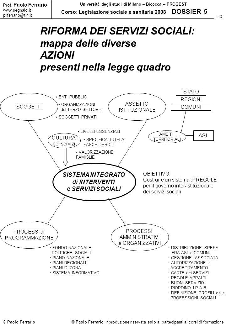 RIFORMA DEI SERVIZI SOCIALI: mappa delle diverse AZIONI