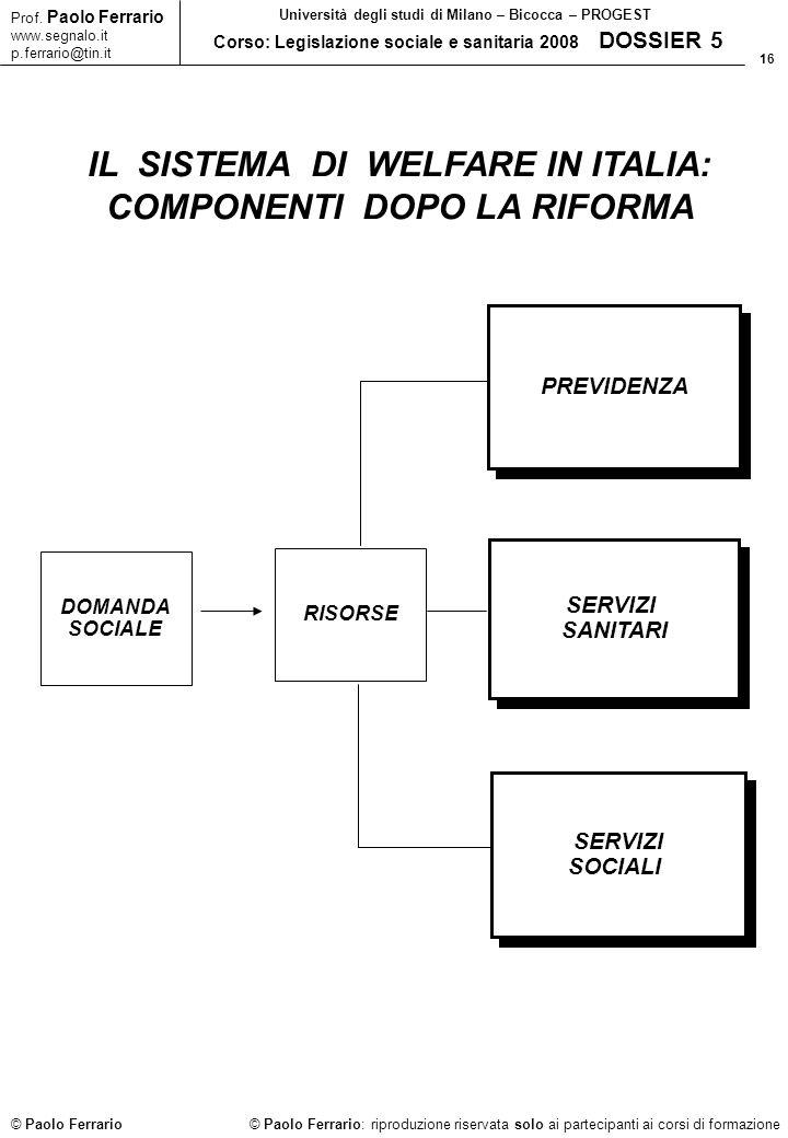 IL SISTEMA DI WELFARE IN ITALIA: COMPONENTI DOPO LA RIFORMA