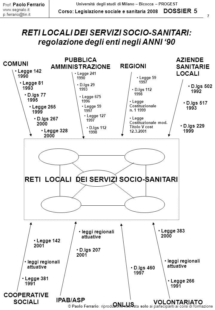 RETI LOCALI DEI SERVIZI SOCIO-SANITARI: regolazione degli enti negli ANNI '90