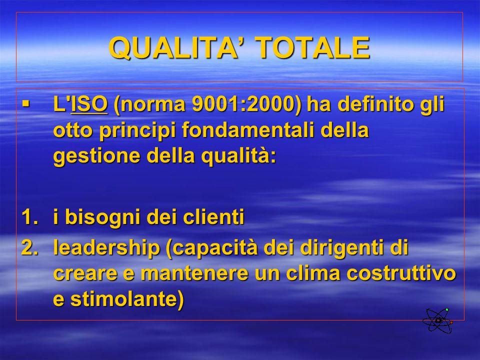 QUALITA' TOTALE L ISO (norma 9001:2000) ha definito gli otto principi fondamentali della gestione della qualità: