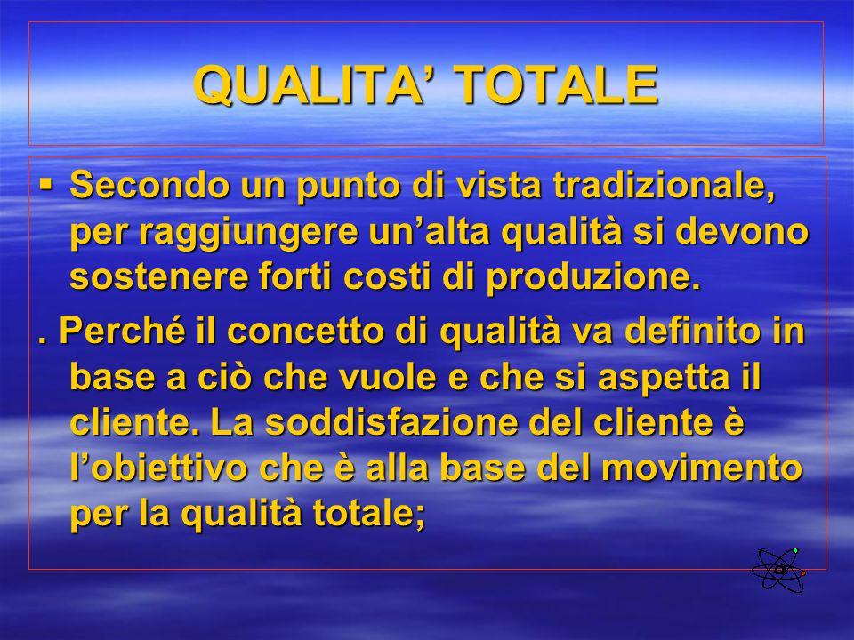 QUALITA' TOTALE Secondo un punto di vista tradizionale, per raggiungere un'alta qualità si devono sostenere forti costi di produzione.