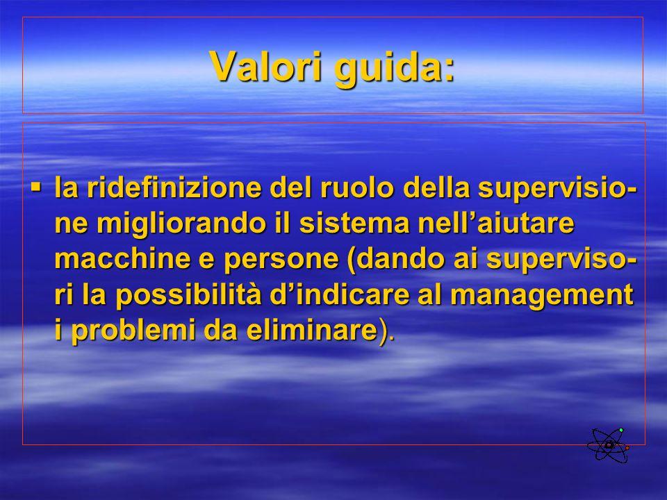 Valori guida: