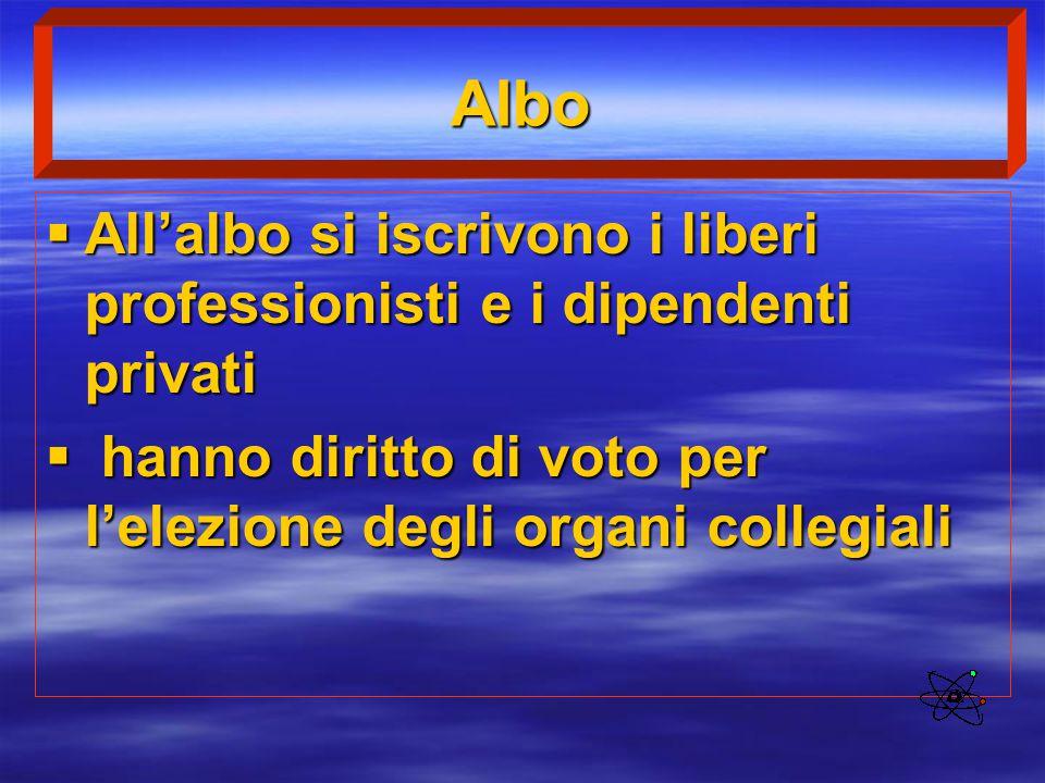 Albo All'albo si iscrivono i liberi professionisti e i dipendenti privati.