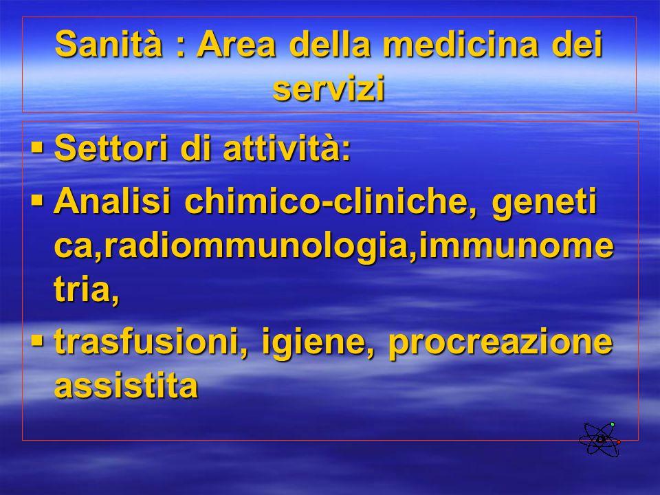 Sanità : Area della medicina dei servizi