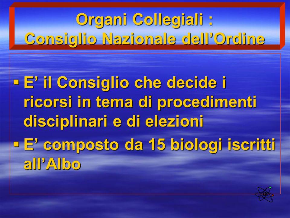 Organi Collegiali : Consiglio Nazionale dell'Ordine