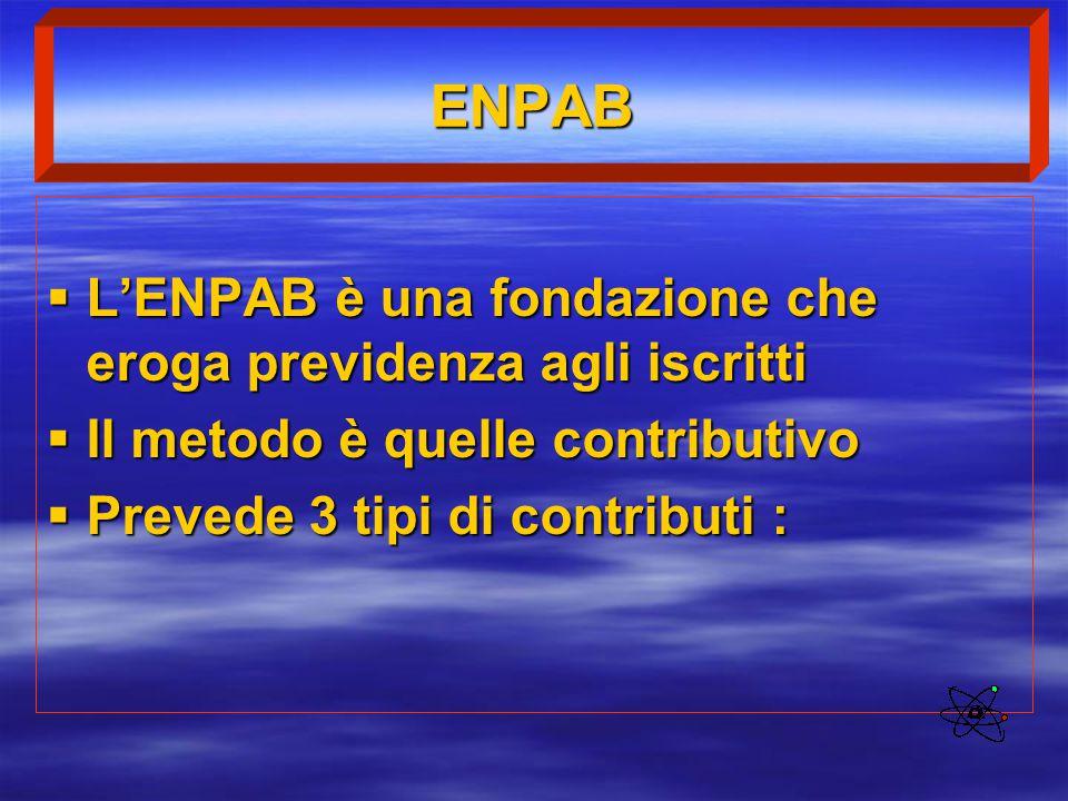 ENPAB L'ENPAB è una fondazione che eroga previdenza agli iscritti