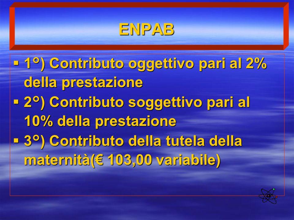 ENPAB 1°) Contributo oggettivo pari al 2% della prestazione