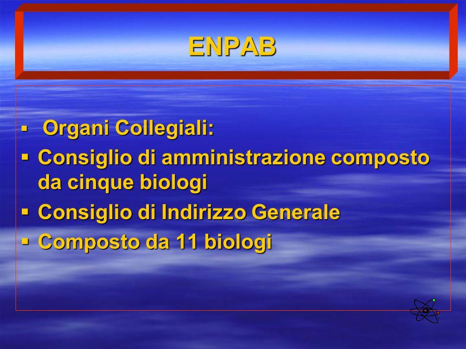 ENPAB Consiglio di amministrazione composto da cinque biologi