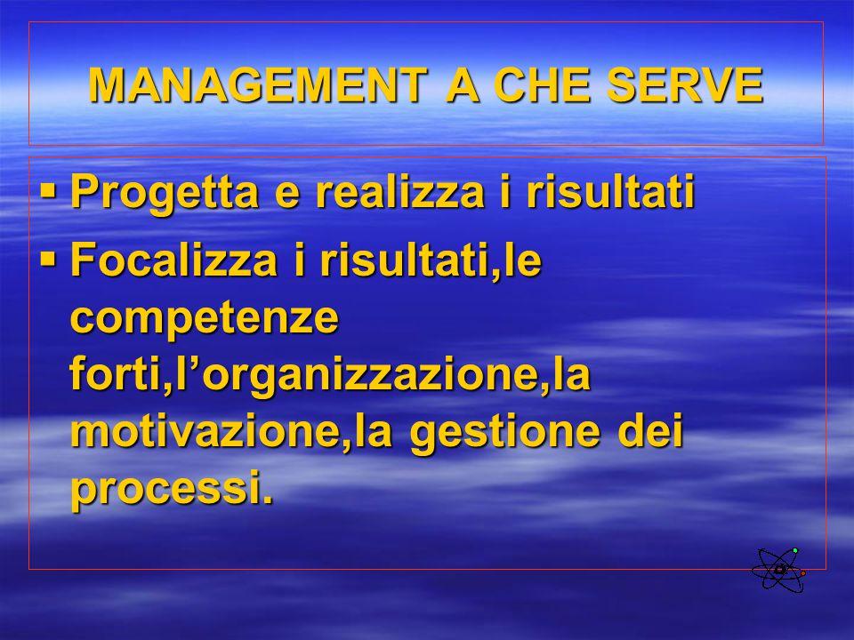 MANAGEMENT A CHE SERVE Progetta e realizza i risultati.