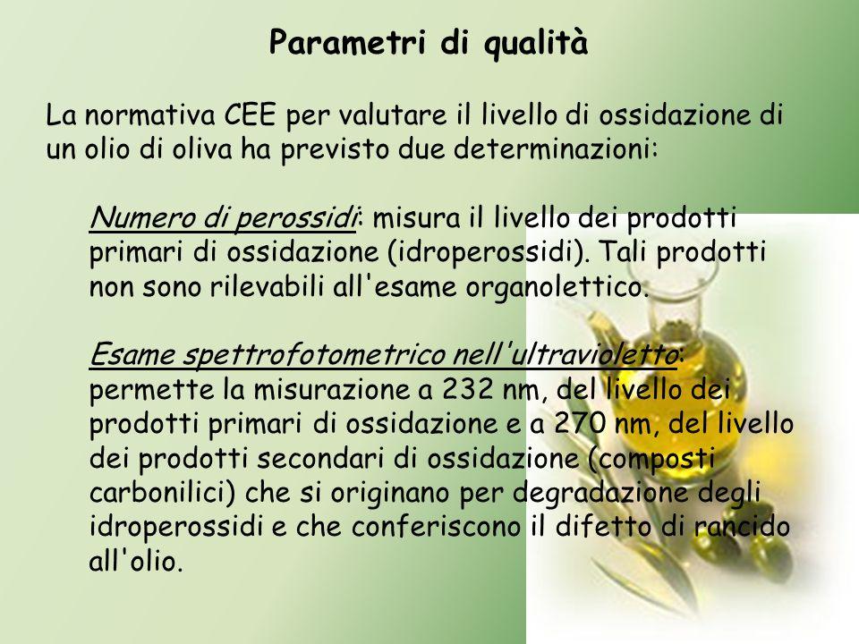 Parametri di qualità La normativa CEE per valutare il livello di ossidazione di un olio di oliva ha previsto due determinazioni: