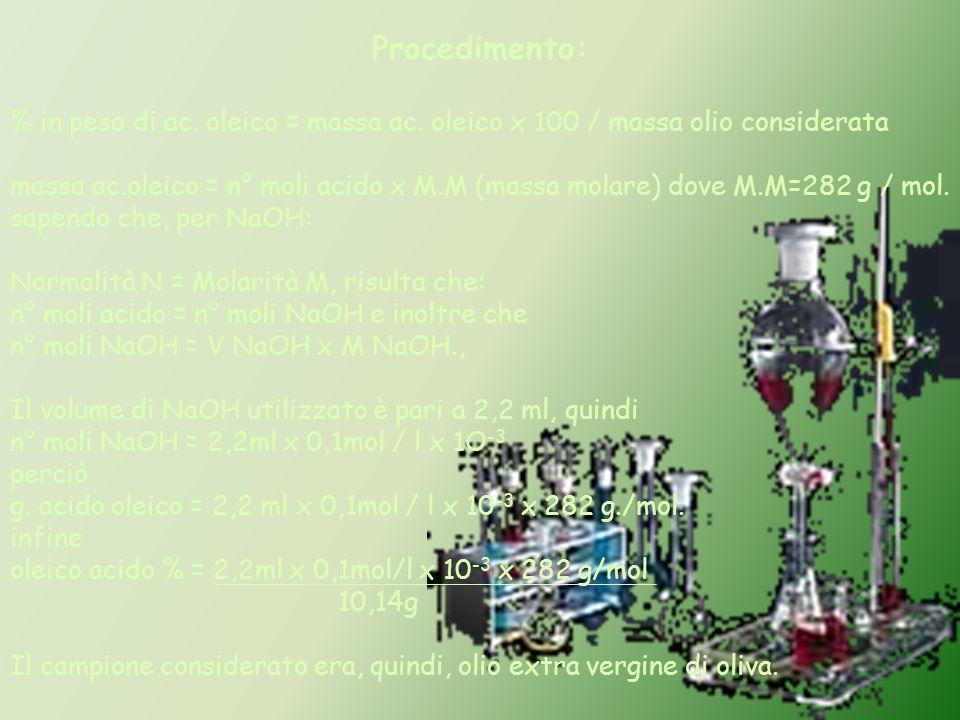 Procedimento:% in peso di ac. oleico = massa ac. oleico x 100 / massa olio considerata.