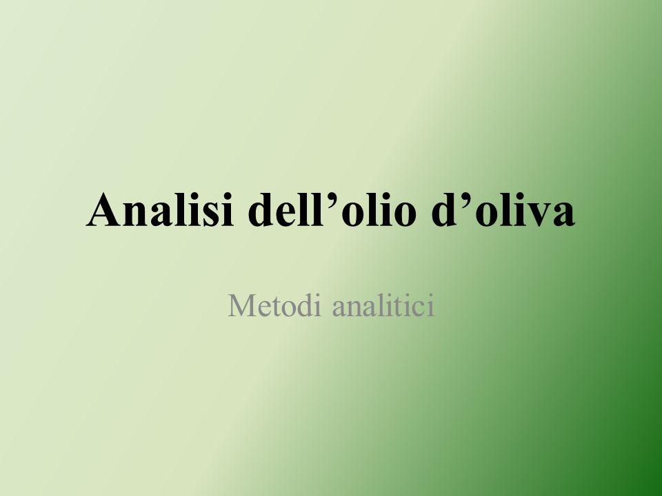 Analisi dell'olio d'oliva