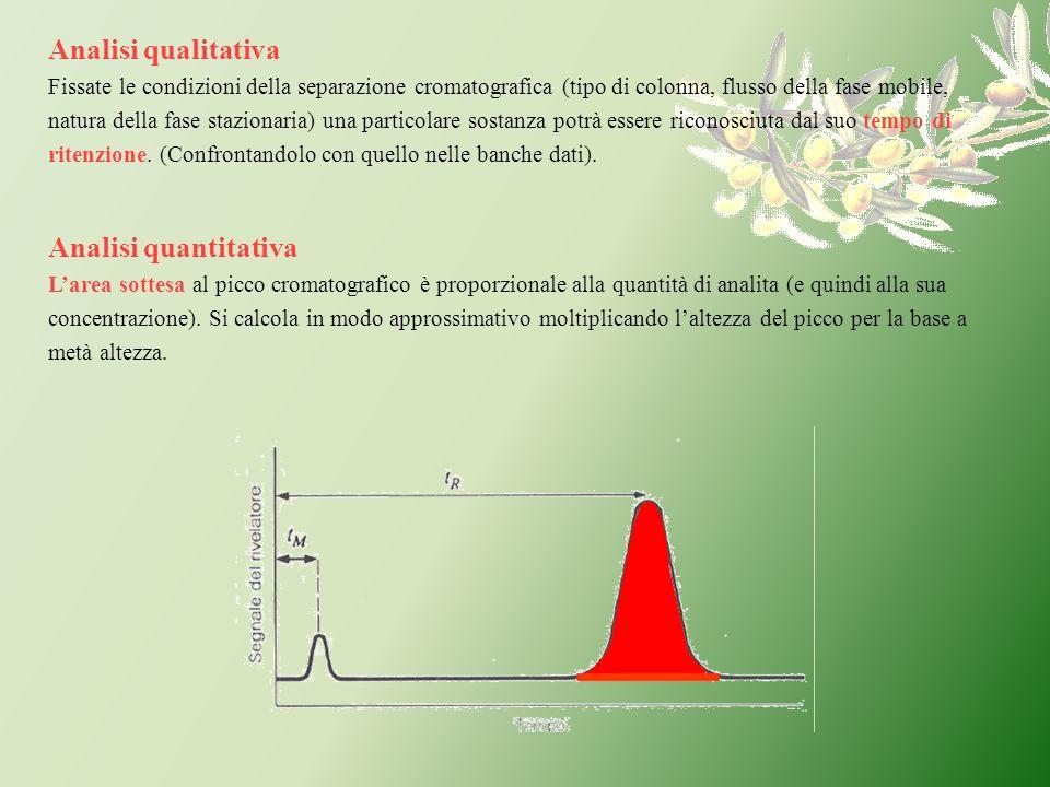 Analisi qualitativa Analisi quantitativa