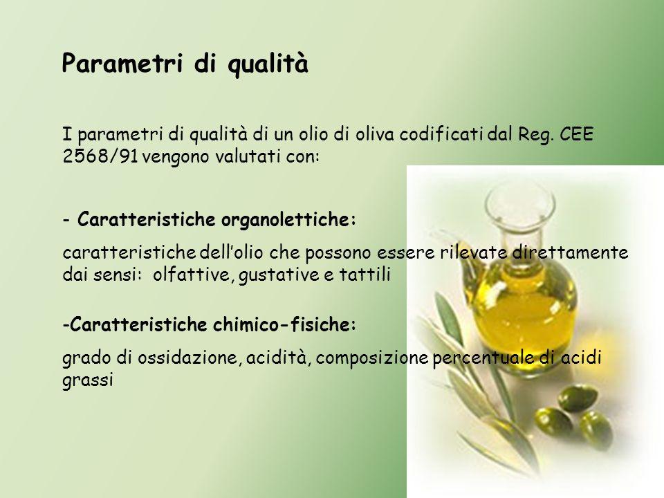 Parametri di qualità I parametri di qualità di un olio di oliva codificati dal Reg. CEE 2568/91 vengono valutati con: