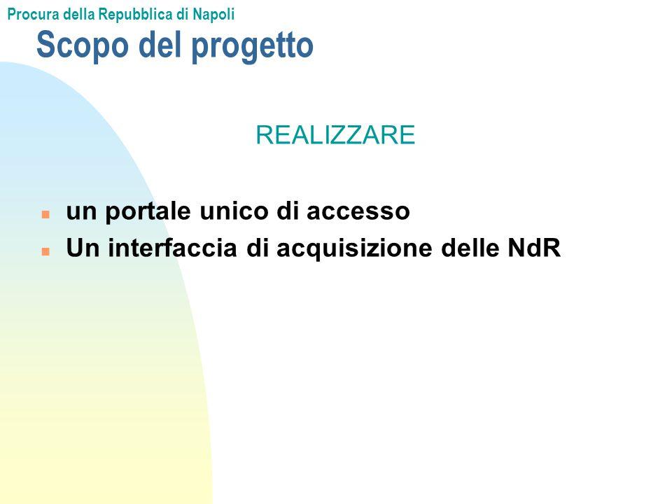 Scopo del progetto REALIZZARE un portale unico di accesso