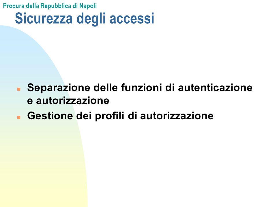 Sicurezza degli accessi