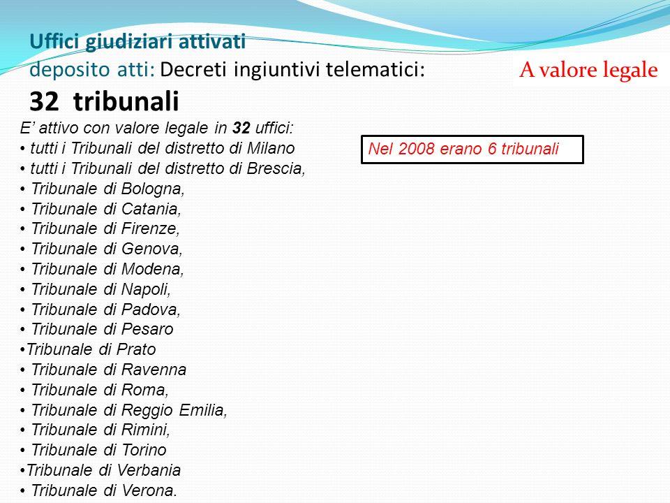 Uffici giudiziari attivati deposito atti: Decreti ingiuntivi telematici: 32 tribunali