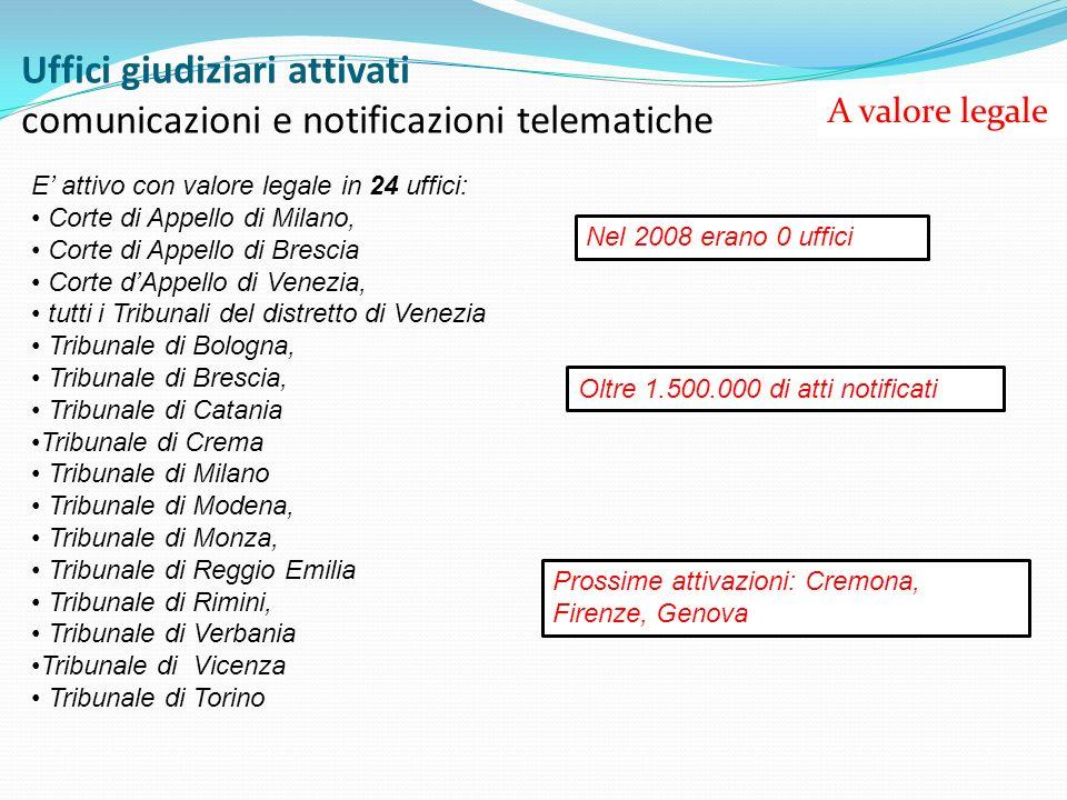 Uffici giudiziari attivati comunicazioni e notificazioni telematiche