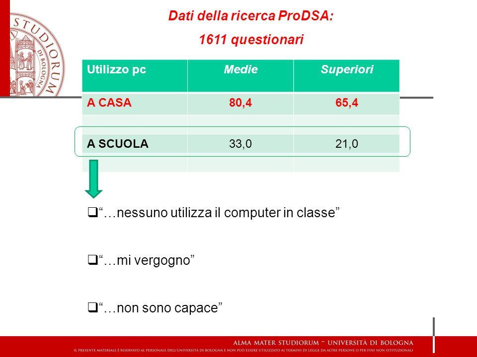 Dati della ricerca ProDSA: