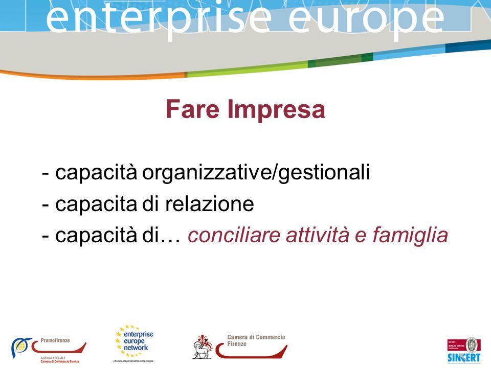 Fare Impresa - capacità organizzative/gestionali