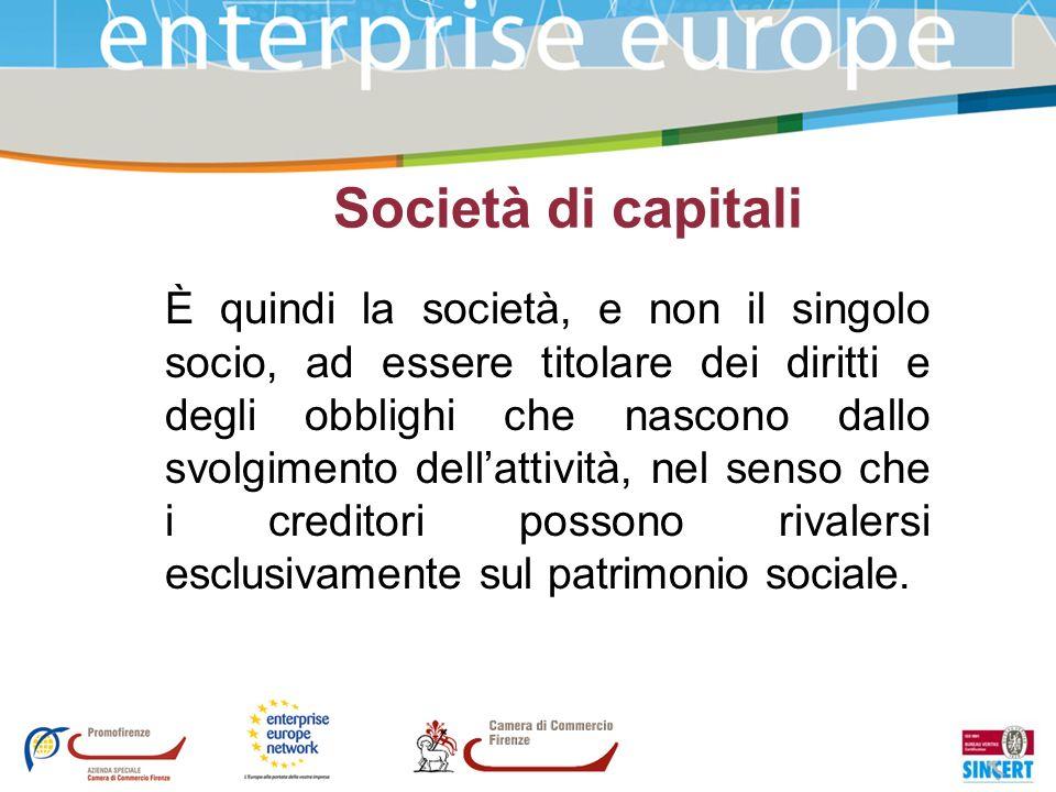 Società di capitali