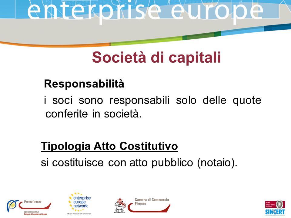Società di capitali Responsabilità