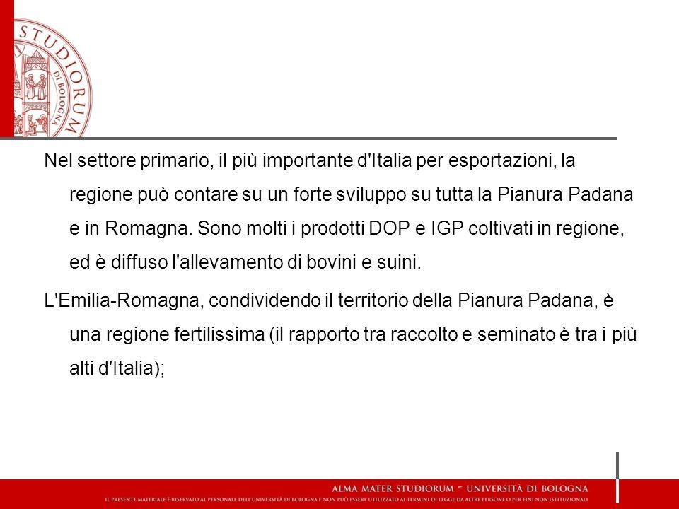 Nel settore primario, il più importante d Italia per esportazioni, la regione può contare su un forte sviluppo su tutta la Pianura Padana e in Romagna.