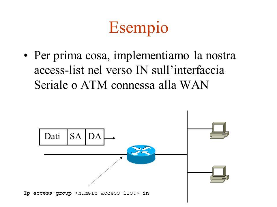 Esempio Per prima cosa, implementiamo la nostra access-list nel verso IN sull'interfaccia Seriale o ATM connessa alla WAN.