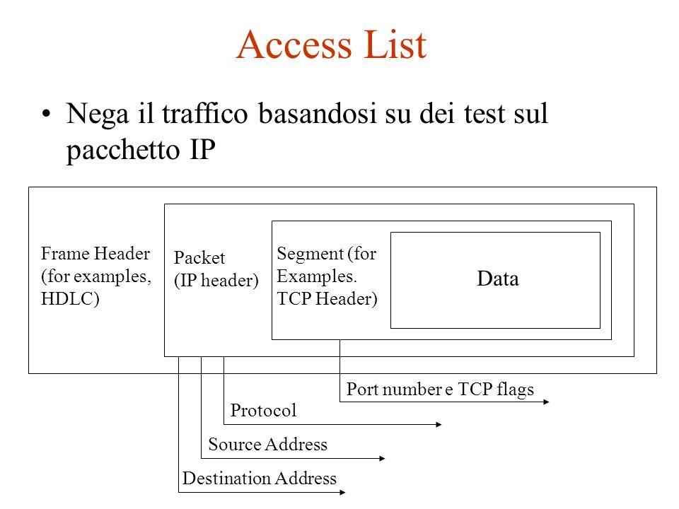 Access List Nega il traffico basandosi su dei test sul pacchetto IP