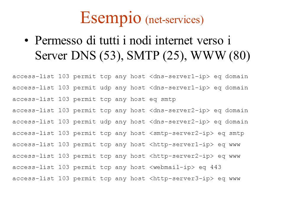 Esempio (net-services)