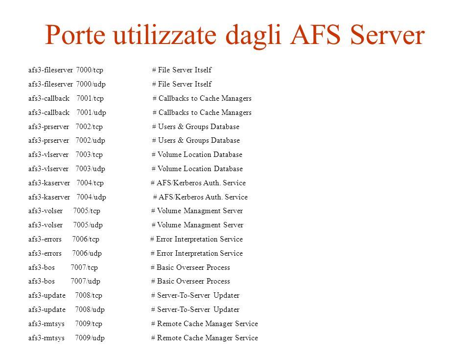 Porte utilizzate dagli AFS Server