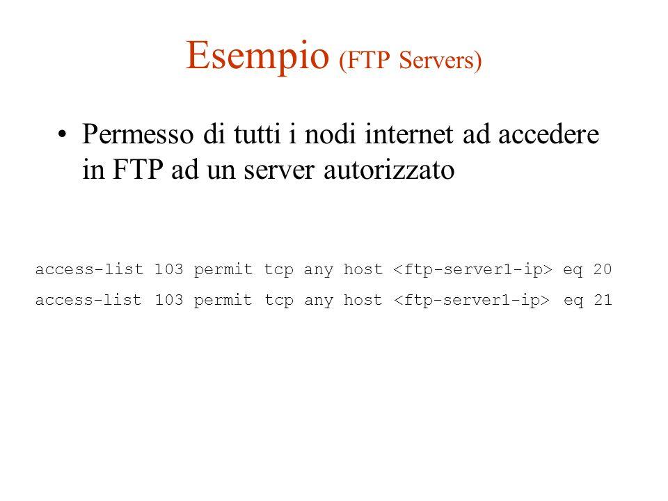 Esempio (FTP Servers)Permesso di tutti i nodi internet ad accedere in FTP ad un server autorizzato.