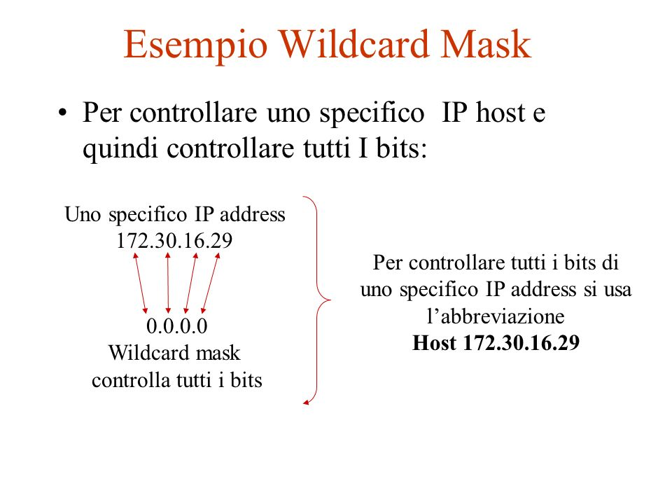 Esempio Wildcard Mask Per controllare uno specifico IP host e quindi controllare tutti I bits: Uno specifico IP address.