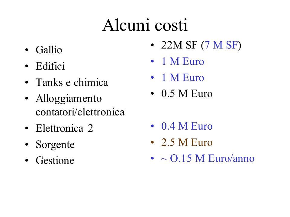 Alcuni costi 22M SF (7 M SF) Gallio 1 M Euro Edifici Tanks e chimica